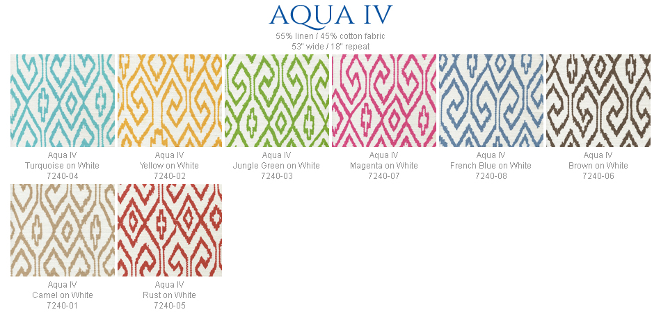 China Seas Aqua II fabric group